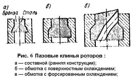 предел текучести бронзы таблица